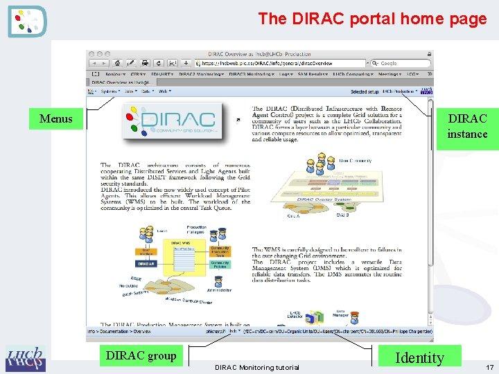 The DIRAC portal home page Menus DIRAC instance DIRAC group DIRAC Monitoring tutorial Identity