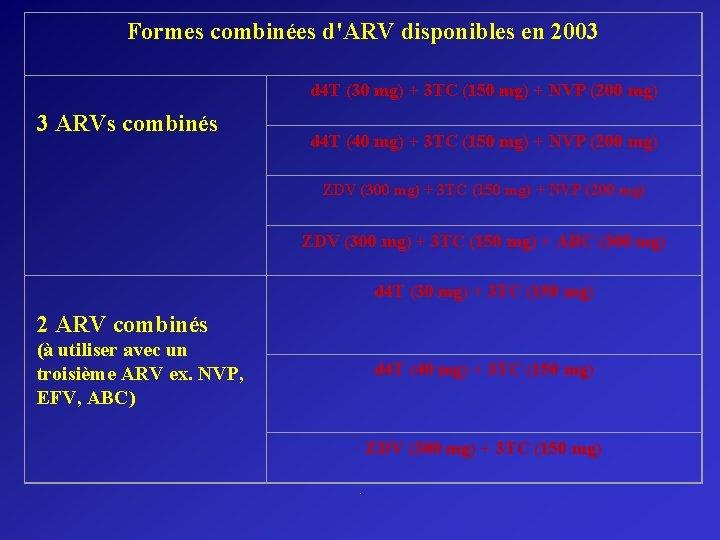 Formes combinées d'ARV disponibles en 2003 d 4 T (30 mg) + 3 TC