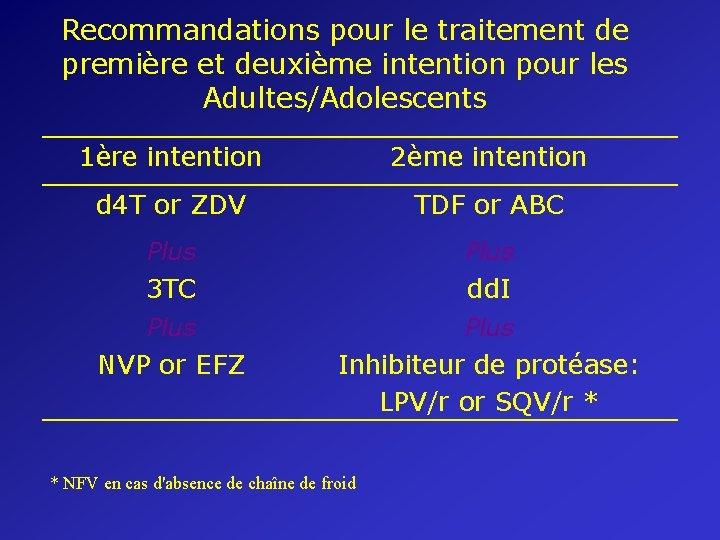 Recommandations pour le traitement de première et deuxième intention pour les Adultes/Adolescents 1ère intention