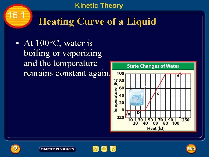 Kinetic Theory 16. 1 Heating Curve of a Liquid • At 100°C, water is
