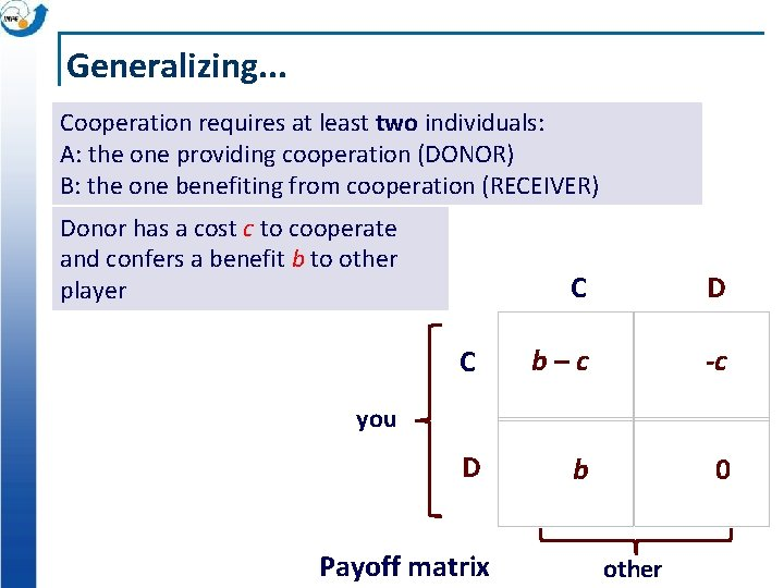 Generalizing. . . Cooperation requires at least two individuals: A: the one providing cooperation