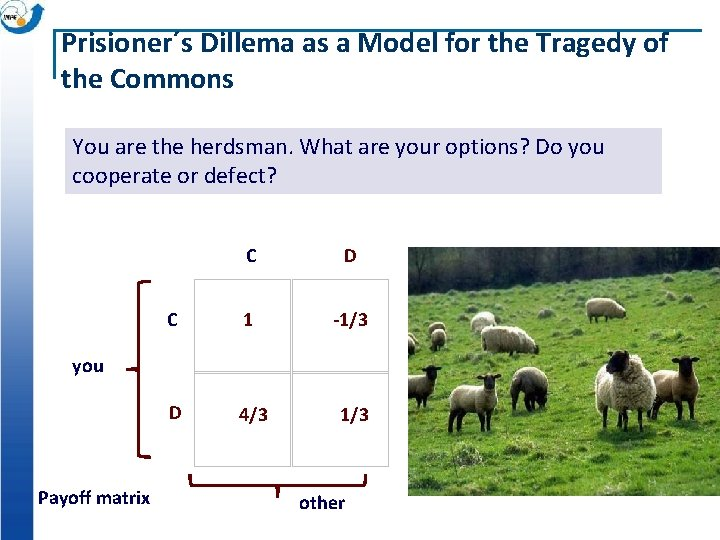 Prisioner´s Dillema as a Model for the Tragedy of the Commons You are the