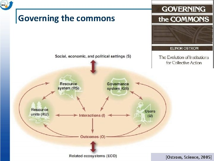 Governing the commons [Ostrom, Science, 2005]