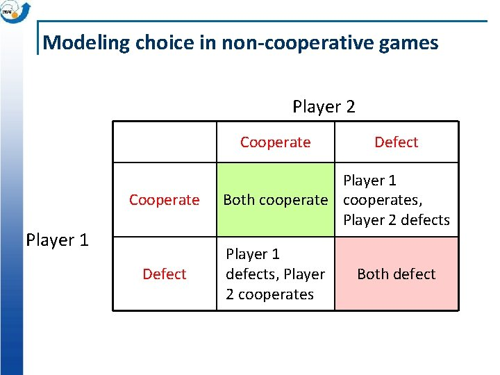 Modeling choice in non-cooperative games Player 2 Cooperate Player 1 Defect Player 1 Both