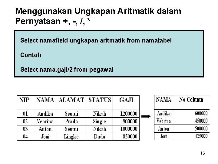 Menggunakan Ungkapan Aritmatik dalam Pernyataan +, -, /, * Select namafield ungkapan aritmatik from