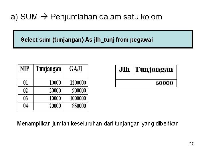 a) SUM Penjumlahan dalam satu kolom Select sum (tunjangan) As jlh_tunj from pegawai Menampilkan