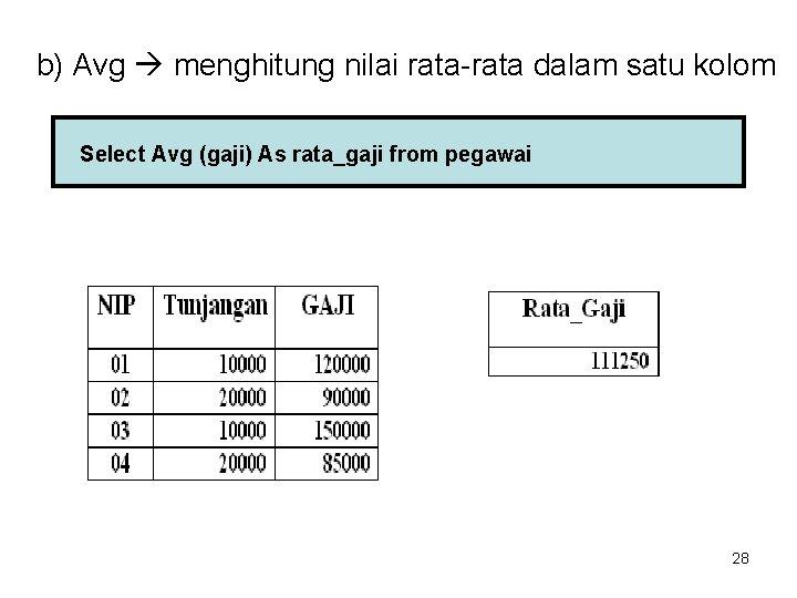 b) Avg menghitung nilai rata-rata dalam satu kolom Select Avg (gaji) As rata_gaji from