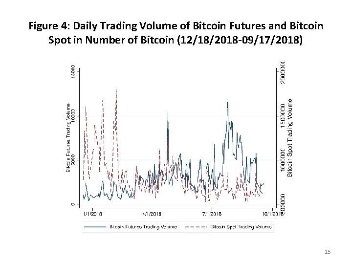 bitcoin futures trading cum)