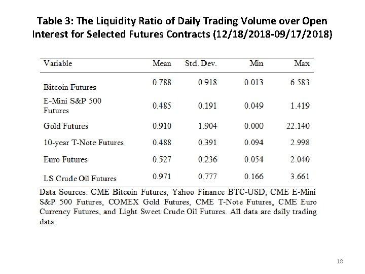 bitcoin futures trading ce este bitcoin letonia