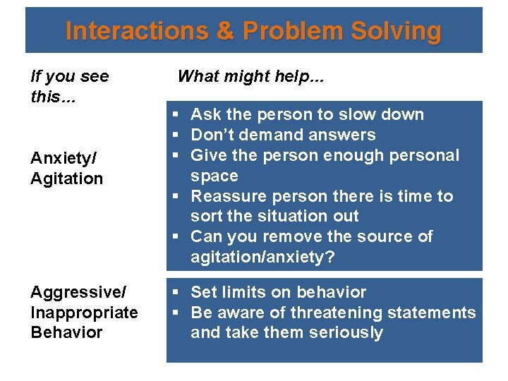 Interactions & Problem Solving If you see this… Anxiety/ Agitation Aggressive/ Inappropriate Behavior What