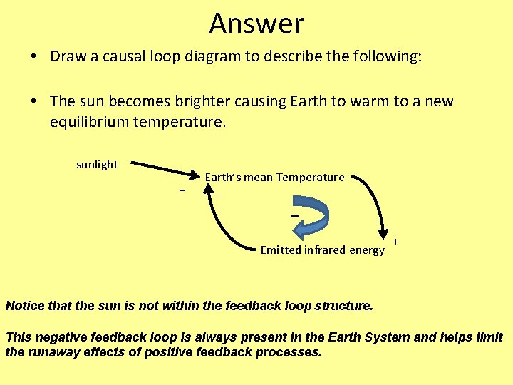 Answer • Draw a causal loop diagram to describe the following: • The sun