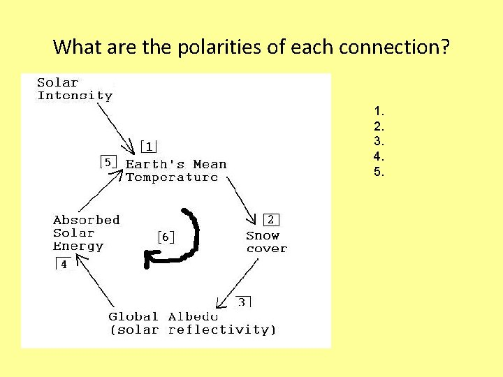 What are the polarities of each connection? 1. 2. 3. 4. 5.