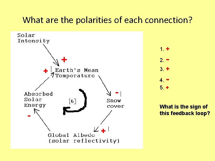 What are the polarities of each connection? 1. + + 2. - 3. +