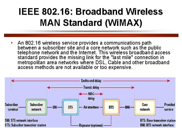 IEEE 802. 16: Broadband Wireless MAN Standard (Wi. MAX) • An 802. 16 wireless