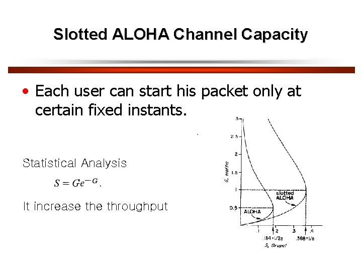 Slotted ALOHA Channel Capacity • Each user can start his packet only at certain