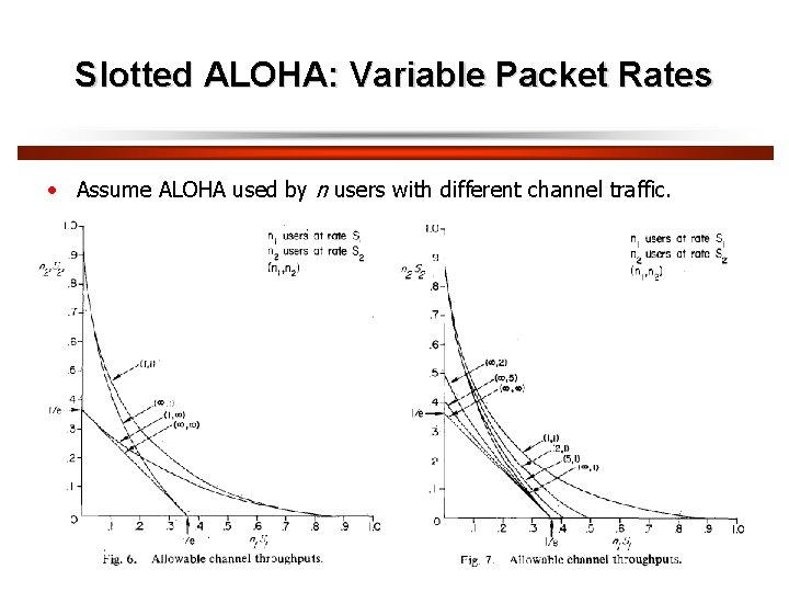 Slotted ALOHA: Variable Packet Rates • Assume ALOHA used by n users with different