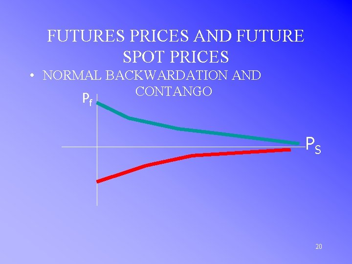 FUTURES PRICES AND FUTURE SPOT PRICES • NORMAL BACKWARDATION AND CONTANGO P f PS