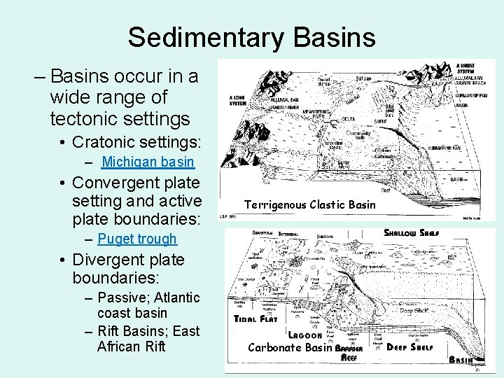 Sedimentary Basins – Basins occur in a wide range of tectonic settings • Cratonic