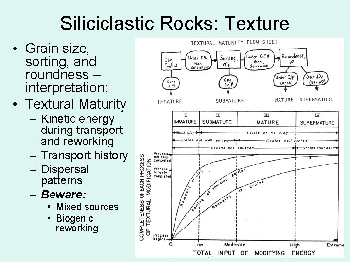 Siliciclastic Rocks: Texture • Grain size, sorting, and roundness – interpretation: • Textural Maturity