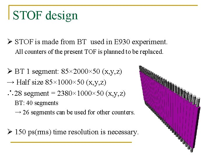 STOF design Ø STOF is made from BT used in E 930 experiment. All