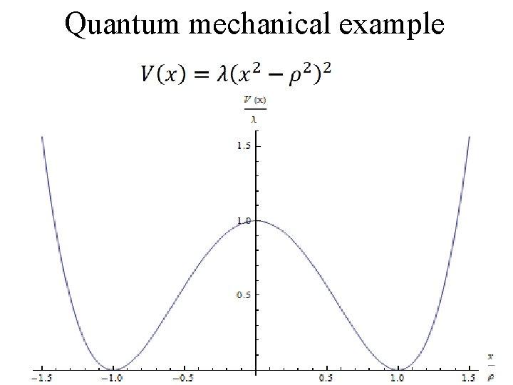 Quantum mechanical example