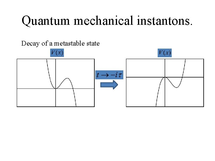 Quantum mechanical instantons. Decay of a metastable state
