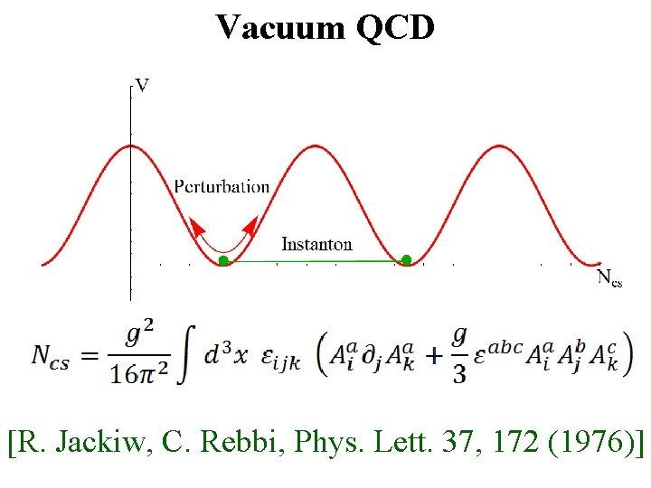 Vacuum QCD [R. Jackiw, C. Rebbi, Phys. Lett. 37, 172 (1976)]