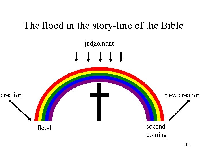 The flood in the story-line of the Bible judgement creation new creation flood second