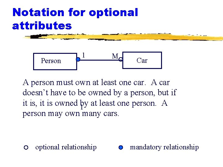Notation for optional attributes Person 1 M Car A person must own at least