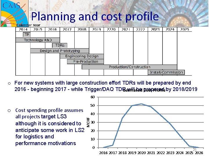 Cms 2022 2023 Calendar.Cms Report Cernkorea Committee 1 Cms Publications 391