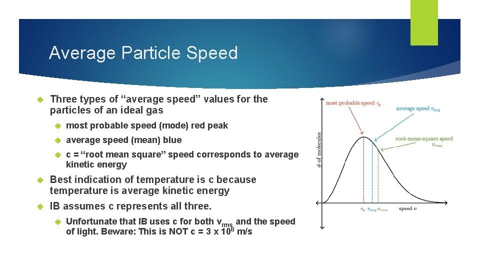 """Average Particle Speed Three types of """"average speed"""" values for the particles of an"""