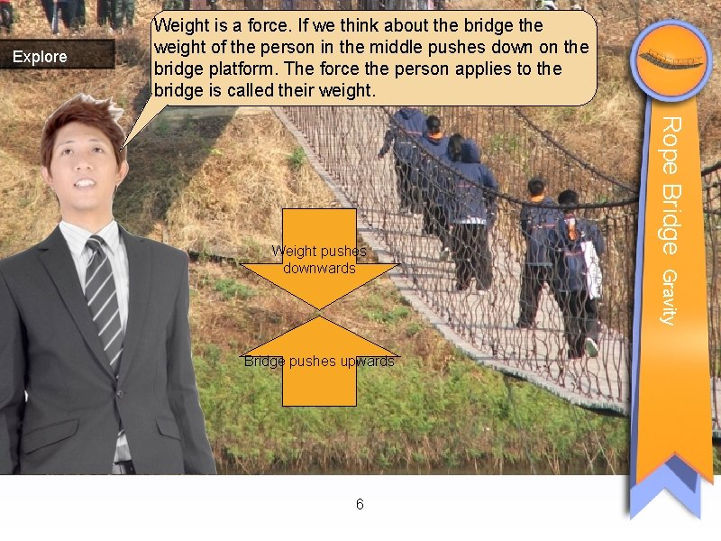 Explore Weight is a force. If we think about the bridge the weight of