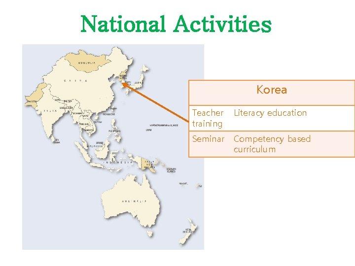 National Activities Korea Teacher training Literacy education Seminar Competency based curriculum