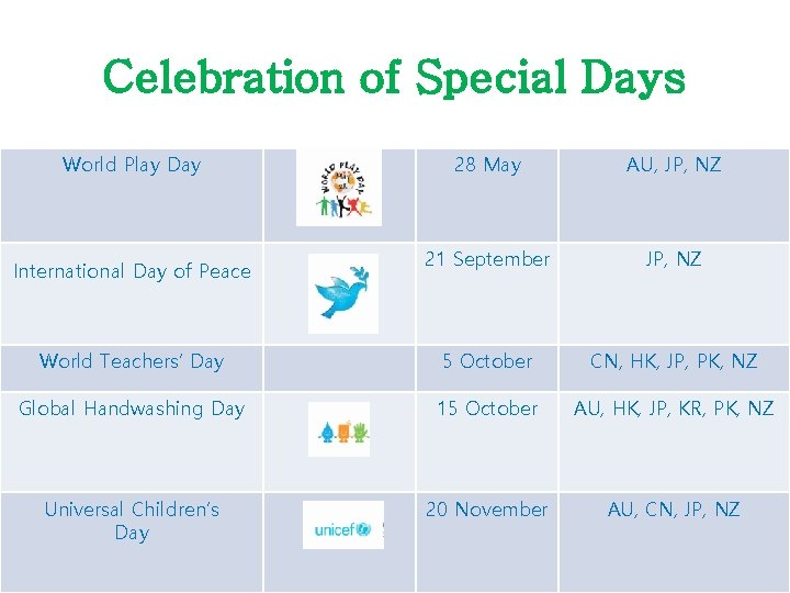 Celebration of Special Days World Play Day 28 May AU, JP, NZ 21 September