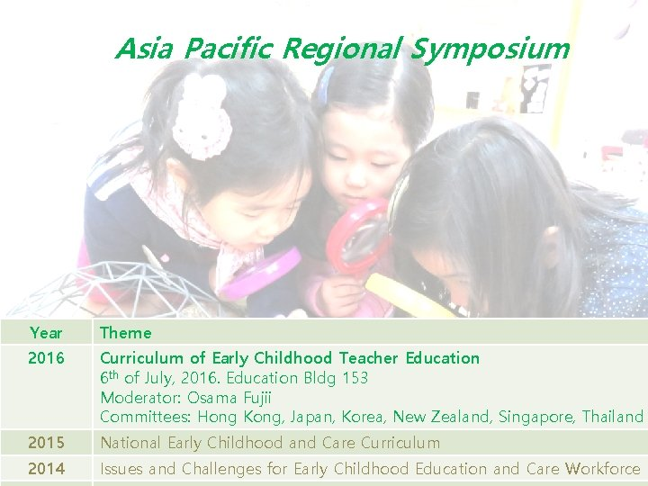 Asia Pacific Regional Symposium Year Theme 2016 Curriculum of Early Childhood Teacher Education 6