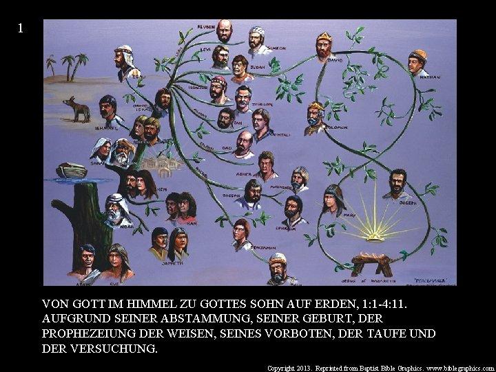 1 VON GOTT IM HIMMEL ZU GOTTES SOHN AUF ERDEN, 1: 1 -4: 11.