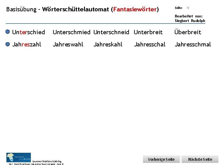 Übungsart: Basisübung – Wörterschüttelautomat (Fantasiewörter) Seite: 10 Bearbeitet von: Siegbert Rudolph Unterschied Unterschmied Unterschneid