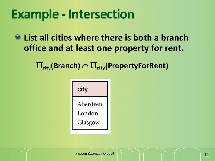 Example - Intersection List all cities where there is both a branch office and