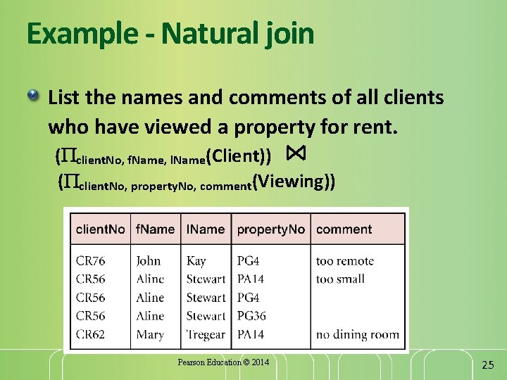 Example - Natural join List the names and comments of all clients who have
