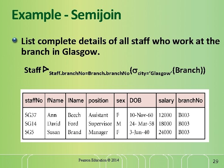 Example - Semijoin List complete details of all staff who work at the branch