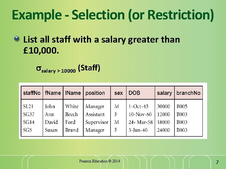 Example - Selection (or Restriction) List all staff with a salary greater than £