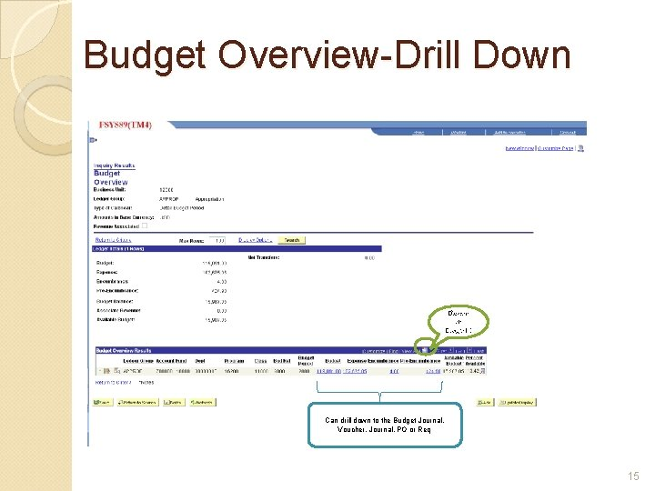 Budget Overview-Drill Down to Excel!! Can drill down to the Budget Journal, Voucher, Journal,