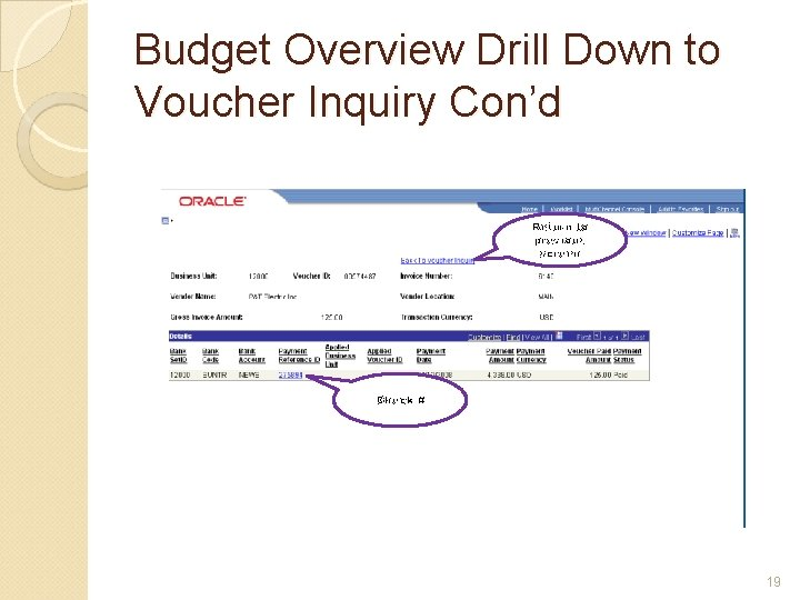 Budget Overview Drill Down to Voucher Inquiry Con'd Return to previous screen Check #