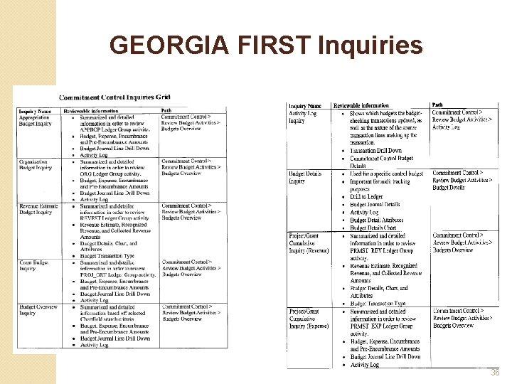 GEORGIA FIRST Inquiries 36