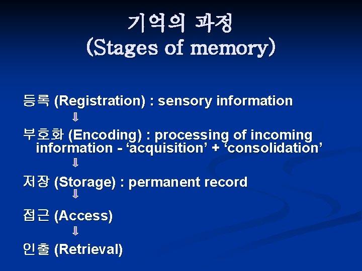 기억의 과정 (Stages of memory) 등록 (Registration) : sensory information 부호화 (Encoding) : processing