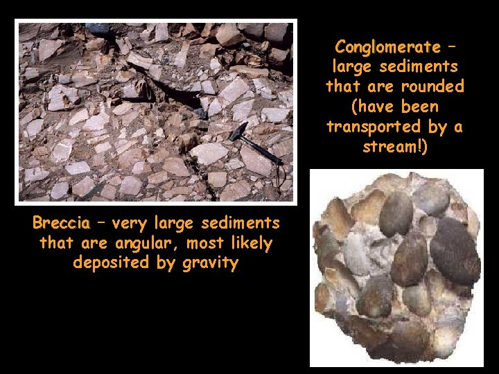 Conglomerate – large sediments that are rounded (have been transported by a stream!) Breccia