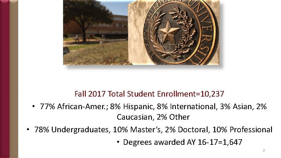 Fall 2017 Total Student Enrollment=10, 237 • 77% African-Amer. ; 8% Hispanic, 8% International,