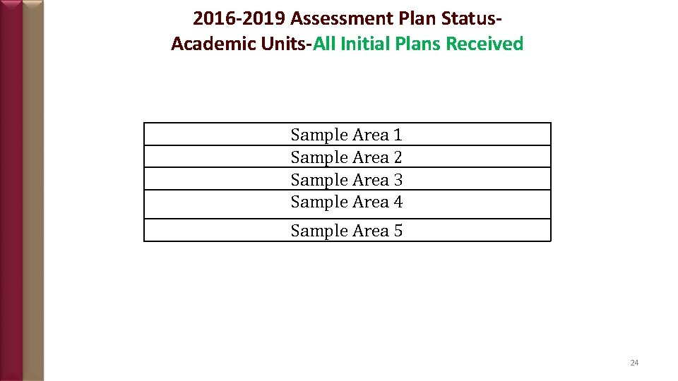 2016 -2019 Assessment Plan Status. Academic Units-All Initial Plans Received Sample Area 1 Sample