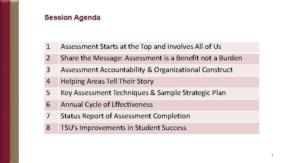 Session Agenda 1 2 3 4 5 6 7 8 Assessment Starts at the