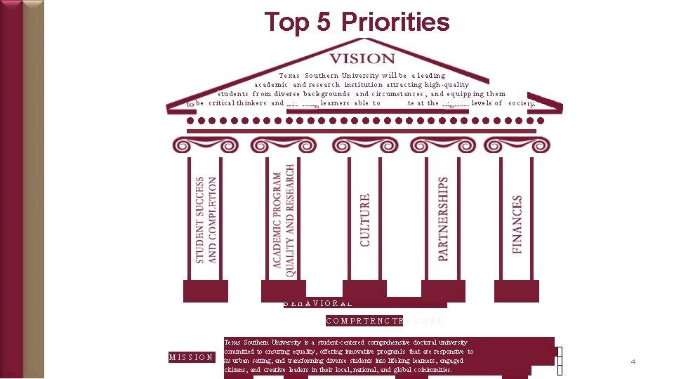 Top 5 Priorities T e x a s S o u t h e